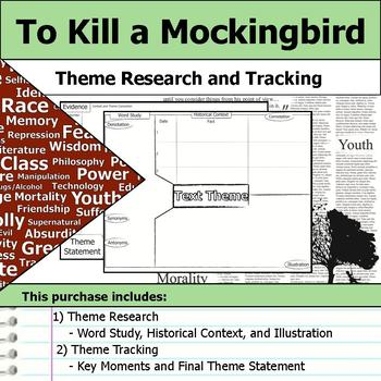 To Kill a Mockingbird - Theme Tracking Notes -  Etymology & Context Research