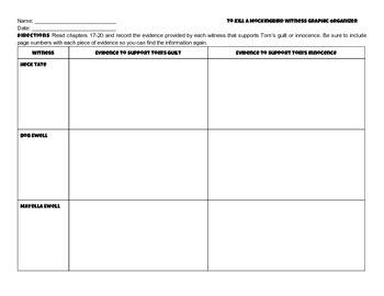 To Kill a Mockingbird Trial Graphic Organizer