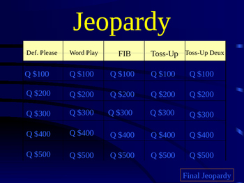 To Kill a Mockingbird Vocabulary Review Jeopardy Game!