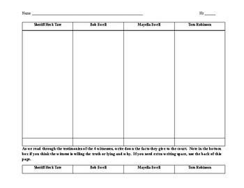 To Kill a Mockingbird - Witness Testimony Worksheet