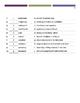 To Kill a Mockingbird ch 1-2 vocabulary quiz