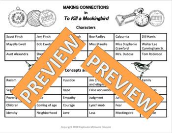 Dissertation on teaching styles