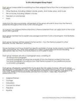 To Kill a Mockingbird Group Project, Presentation