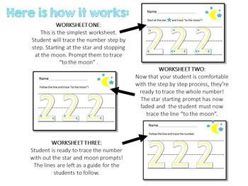 Number Trace Pre Writing Program