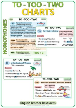 To, Too, Two - Homophones Charts