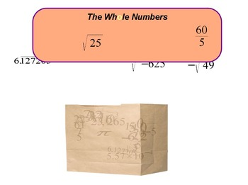To Which Number System Does the Number Belong?
