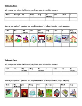 Places in English to go Partner speaking activity
