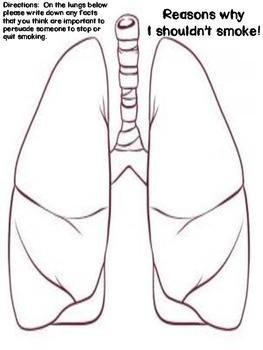 Tobacco Prevention R.A.F.T. lesson plan