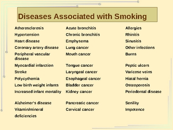 Tobacco and Smokeless Tobacco