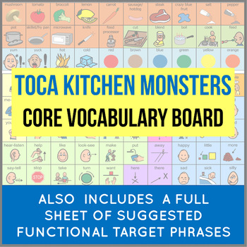 Toca Kitchen Monsters App Core Vocabulary Board By Simply Speaking Slt
