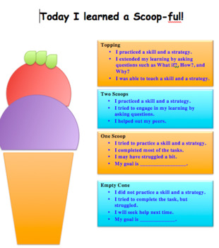 Today I Learned a Scoop-ful!