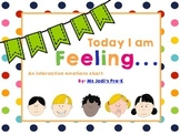 Today I am Feeling