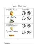 Today I taste... Simple VPK Appropriate tasting survey
