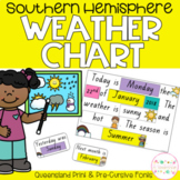 Weather Chart - QLD Fonts (Southern Hemisphere)
