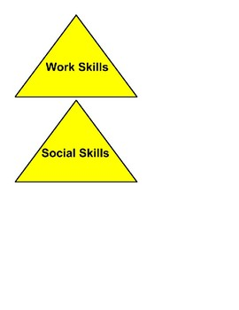 "Today's Topic - Practicing ""Soft Skills"" in Today's Classroom"