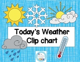 Today's Weather Chart