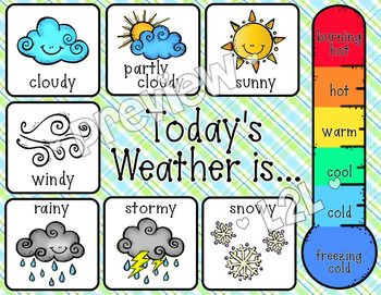 picture regarding Weather Charts Printable identified as Printable Climate Chart Worksheets Instructors Spend Academics