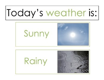 Today's Weather Chart Real Photos
