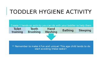 Toddler Hygiene and Clothing Activity
