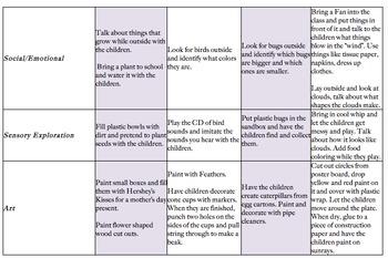 Toddler Lesson Plans: Spring