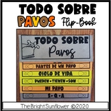 Todo Sobre Pavos Flipbook | All About Turkeys Flipbook