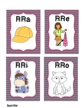 Todo sobre la sílaba RRrr