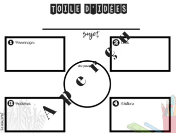 Toiles d'idées - french immersion- écriture