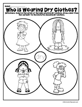 Toilet Training Printables for Students with Autism & Similar Needs