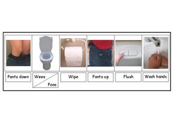 Toilet Training Visual Routine Card