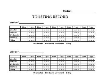 Toileting Data Sheet