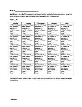 Toileting Routine Data Sheet