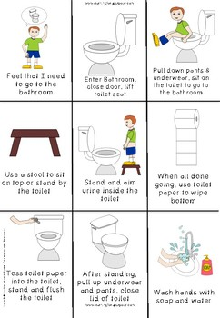 Toileting Routine Visual Sequencing Cards