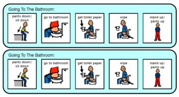 Toileting/Potty Training Visuals for Students with Autism/Special Needs