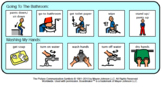 Toileting/Potty Training Visuals for Students with Autism/