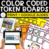 Token Boards for Special Education