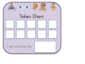 Whole Body Listening Token Charts- A SPED Essential