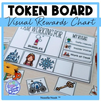 Token Economy- Visual Behavior Modification