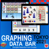 Tokyo Olympics Summer Games Data Graphing Tokyo 2021 Bundl