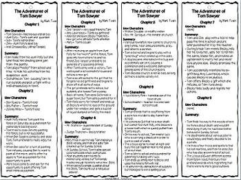 Tom Sawyer Chapter Summary Cards