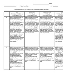 Tom Sawyer Final Assessment Project Menu with Rubric