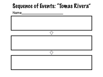 Tomas Rivera Sequence of Events