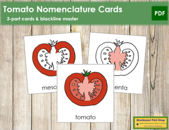 Tomato Nomenclature Cards