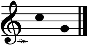 Tonal Patterns: C Major Tonic