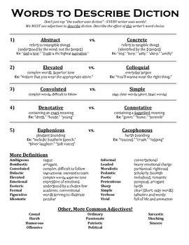tone diction and syntax words reference sheet by carrie coker s