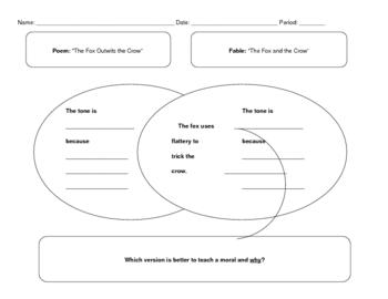 Tone: Fox and Crow Venn Diagram