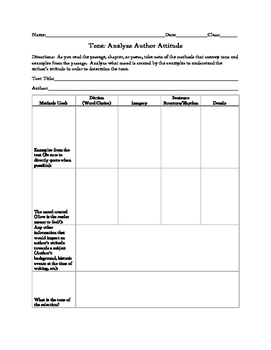 Tone Graphic Organizer
