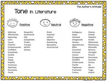 Tone List