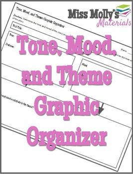 Tone, Mood, and Theme Graphic Organizer