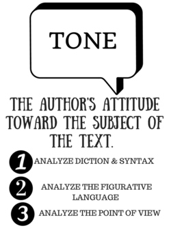 Tone Poster for the High School Classroom