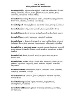 Tone Word List